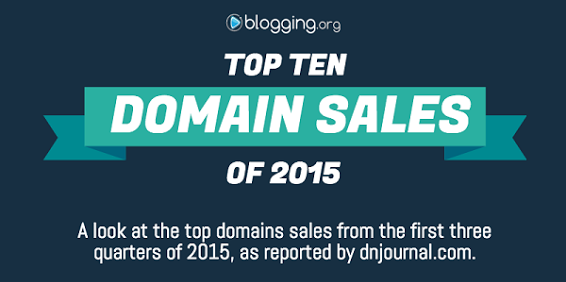 Domain Termahal 2015